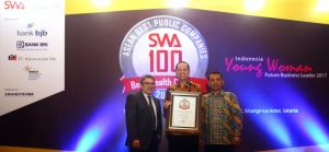 BJB mendapat penghargaan peringkat ke-9 di Indonesia The Best Public Companies Based on WAI (Overall) 2017 dan peringkat ke-4 di Indonesia The Best Public Companies Based on WAI, Kategori Industri Bank, pada ajang Wealth Added Creator Award yang digelar Majalah SWA dan Stern & Co.